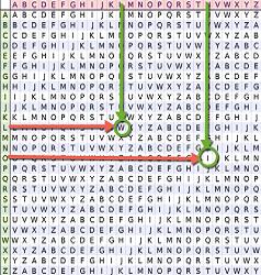 تشخیص الگو معما